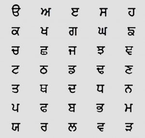Gurmukhi alphabet excluding vowels